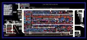 دانلود پروژه طراحی نقشه و پلان مجتمع فولاد (نورد سرد)